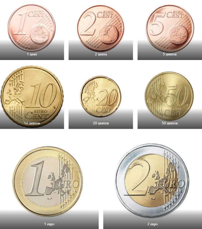 В каких странах используют евро