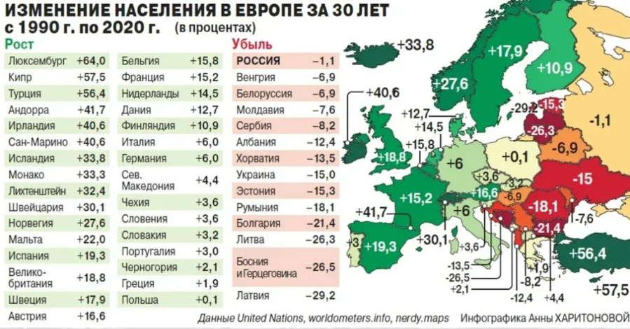Плотность населения Европы по странам